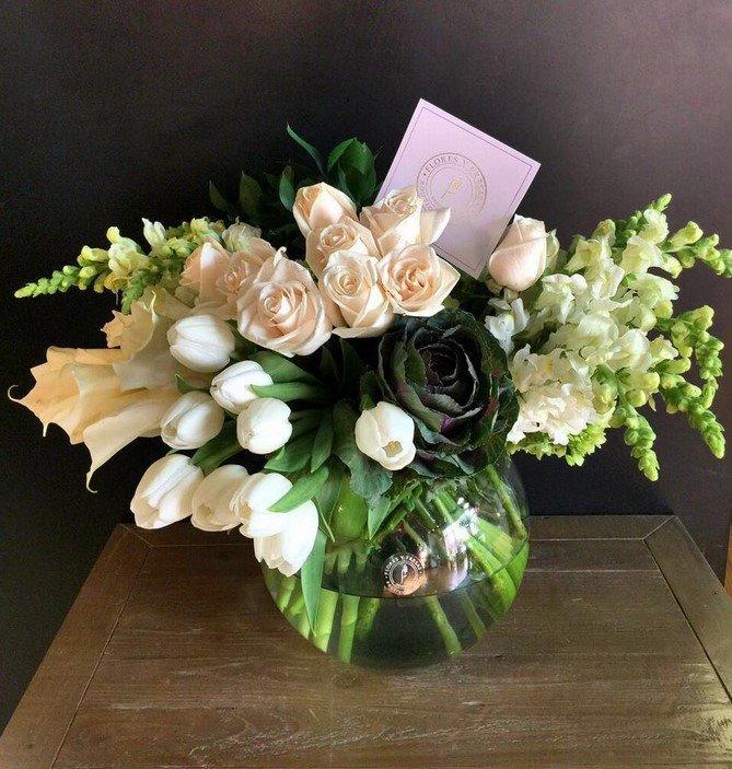 Condolencias flores 2019